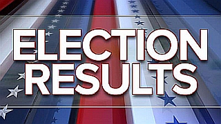 Election Results fall 2019